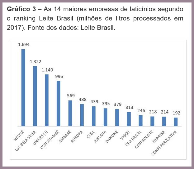 A Cativa Cooperativa Agro Industrial De Londrina Anunciou Oficialmente Aquisicao 100 Das Cotas Da Confepar Agroindustrial Central