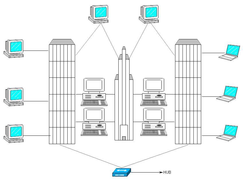 what is metropolitan area network man