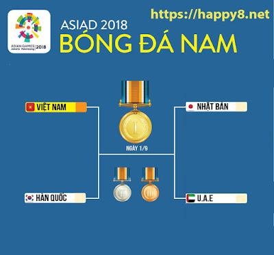 vòng bán kết asiad2018