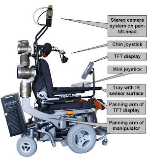 GSM Operated Robot