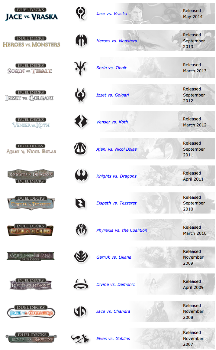 Pictures of Magic The Gathering Symbols Guide - #rock-cafe