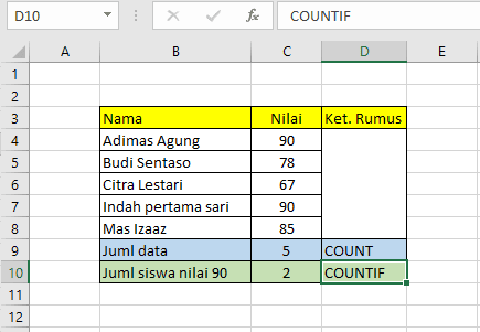 hasil dari penggunaan rumus count dan countif di microsoft excel