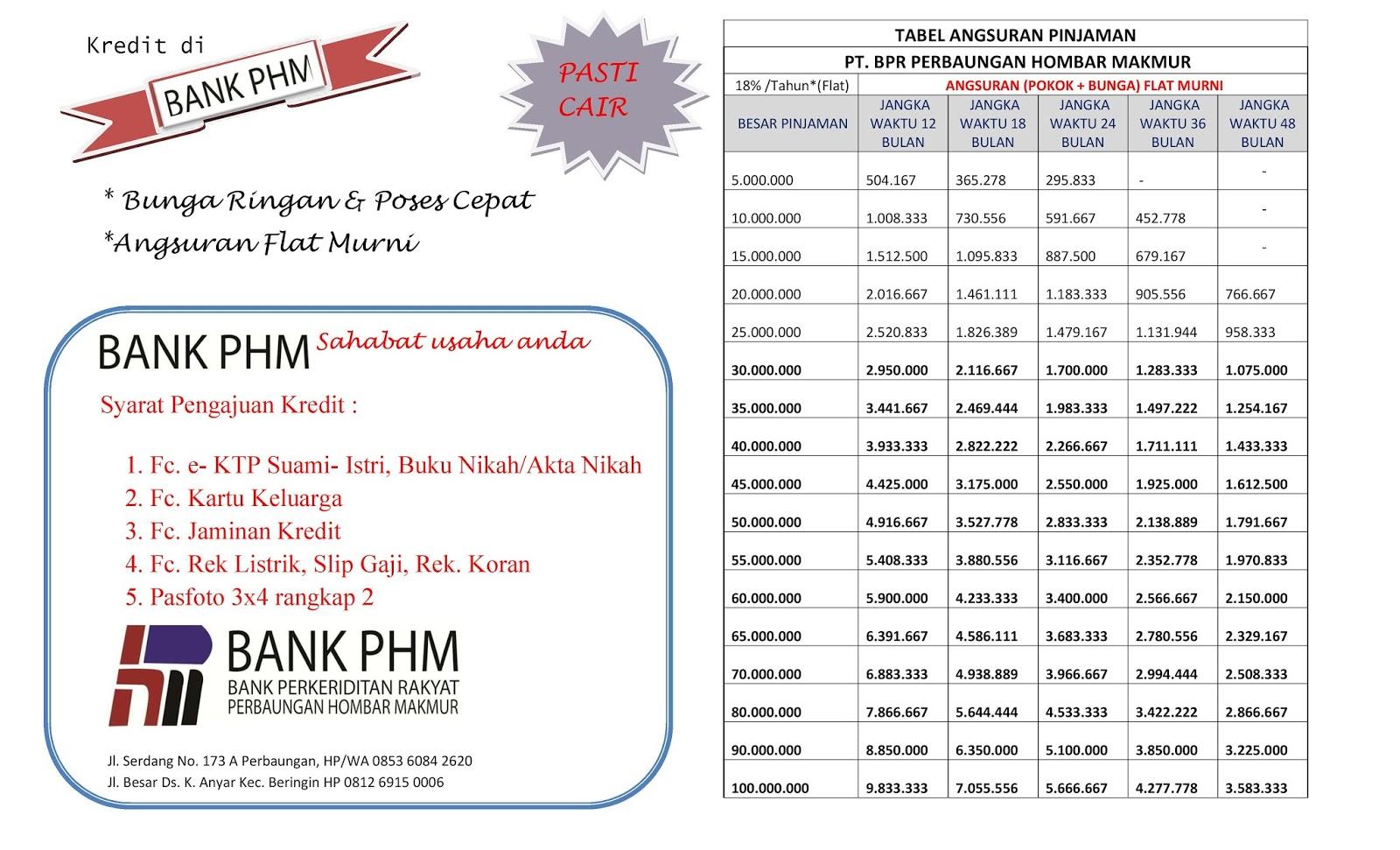 Pt Bank Perkreditan Rakyat Perbaungan Hombar Makmur Tabel