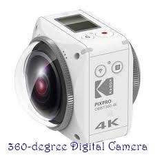 360-degree digital camera