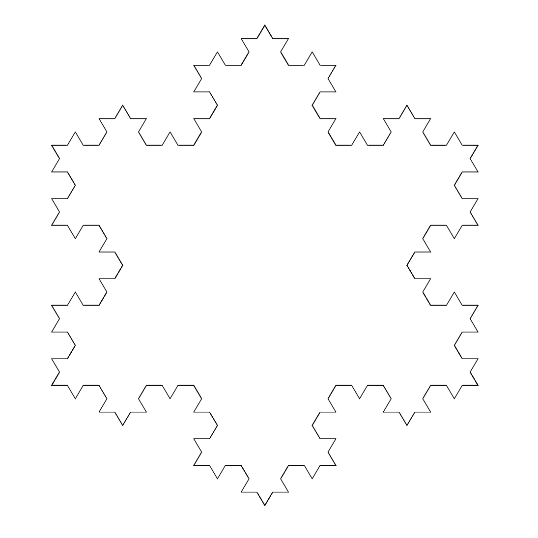 A quick look at the Snowflake Method