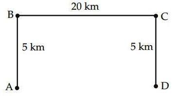 Kecepatan dan Kelajuan dalam Fisika