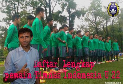 gambar daftar Lengkap  pemain Timnas Indonesia U 22
