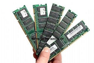 Pengertian Fungsi RAM dan Cara Menambah RAM Lengkap
