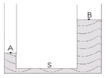 شرح فرق الجهد الكهربائي