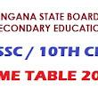 TS SSC / 10th Class Time Table 2016