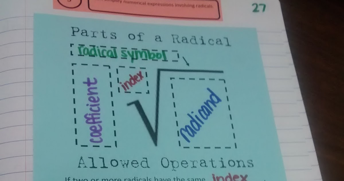 Math = Love: Looking at Radicals in Algebra 1