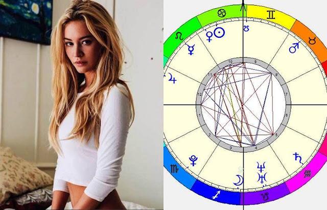 Bryana Holly birth chart zodiac prediction