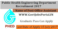Public Health Engineering Department Recruitment 2017– Finance Specialist, Office Assistant