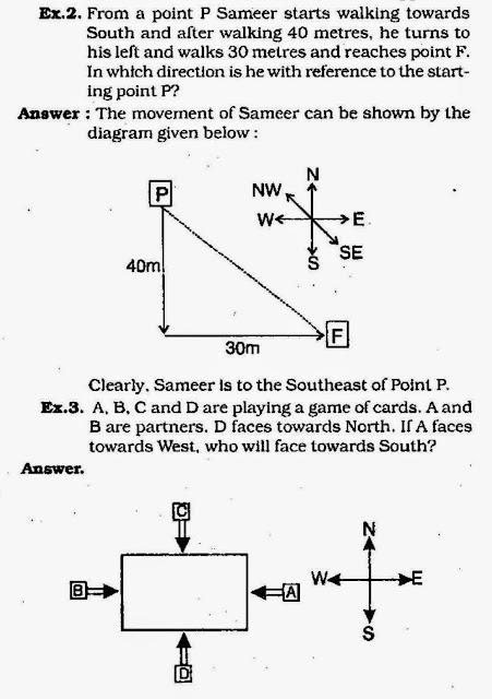 Direction Sense Reasoning SBI IBPS