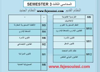 دروس القانون s3 الفصل الثالث : مسلك القانون بالعربية