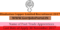 Hindustan Copper Limited Recruitment 2017– 129 Trade Apprentices