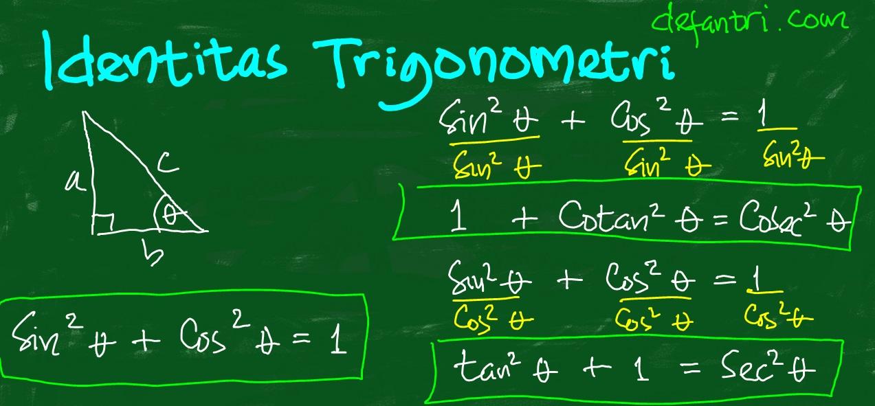 Matematika Dasar SMA: Mengenal, Menggunakan dan Membuktikan Identitas Trigonometri Dasar