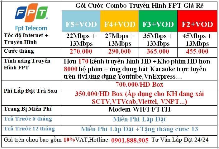 Bảng giá cước internet truyền hình Fpt Quận 8, HCM