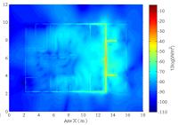 Densité de puissance du rayonnement causé par le CPL dans une structure de maison type