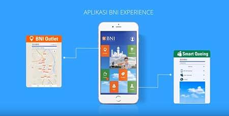 Mengapa Saya Tidak Bisa Aktivasi Mobile Banking BNI?