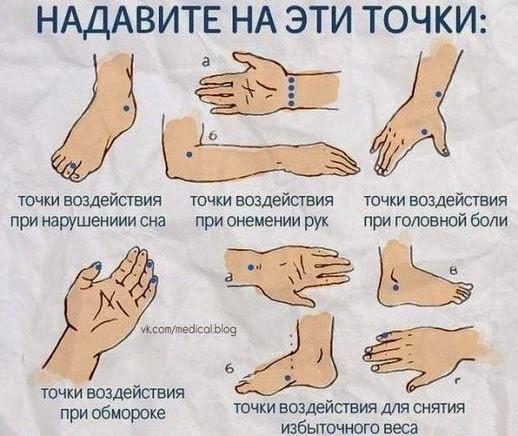 точки воздействия на руках и ногах человека