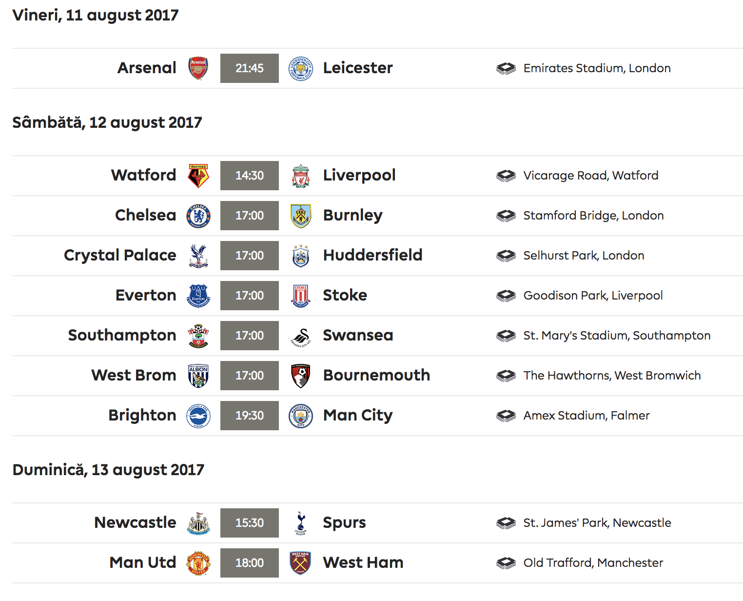 Prima etapă din Premier League