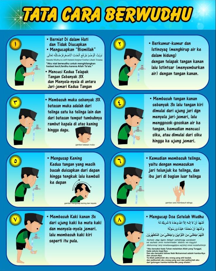 Islam Agamaku Tata Cara Berwudhu