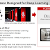 Prosessor AI DLU Dengan Custom-Built Processor Kinerja Lebih Baik