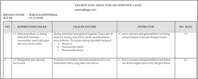 Download Kisi Kisi UTS B. Indonesia Kelas 9 Semester 1/ Ganjil ktsp tahun 2017 2018 sesuai ktsp
