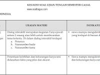 Kisi Kisi UTS B. Indonesia Kelas 9 Semester 1/ Ganjil