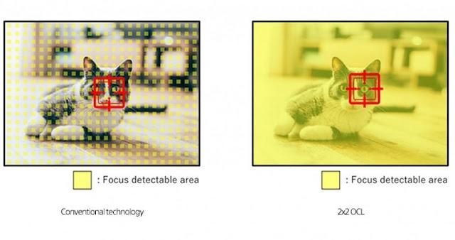 2 On-Chip Lens