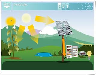 """""""Energía solar"""" (Ciencias Naturales de Primaria). Plataforma Agrega."""