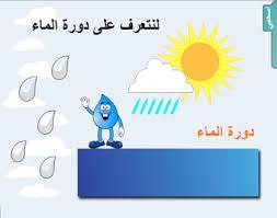 بحث  شامل حول دورة تكون المطر