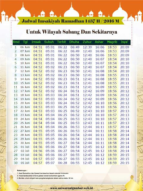 Jadwal Imsakiyah Kota Sabang Tahun 2016 M 1437 H