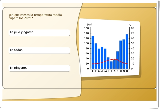 """""""Climograma"""" (Actividad interactiva de Ciencias Sociales de Primaria)"""