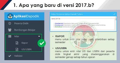 Aplikasi Dapodik 2017b Untuk Pengisian Nilai Rapor dan US/USBN