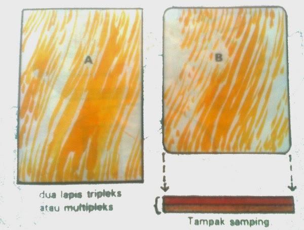Membuat pola bingkai foto dari tripleks