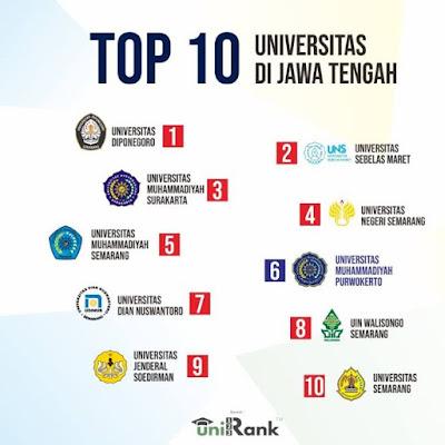 tips menyiapkan karier masa depan, kuliah di UMP, bangga kuliah di UMP, alasan kuliah di UMP
