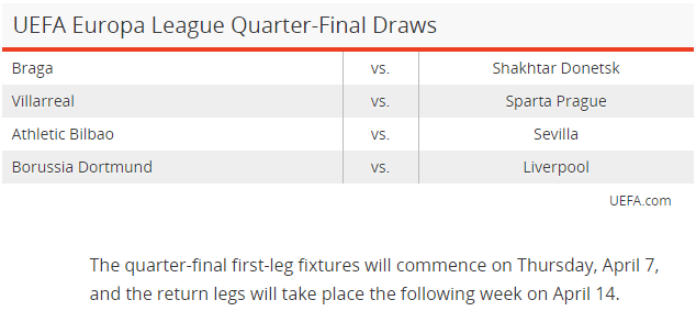 Official UEFA Europa league quarter final draw 2