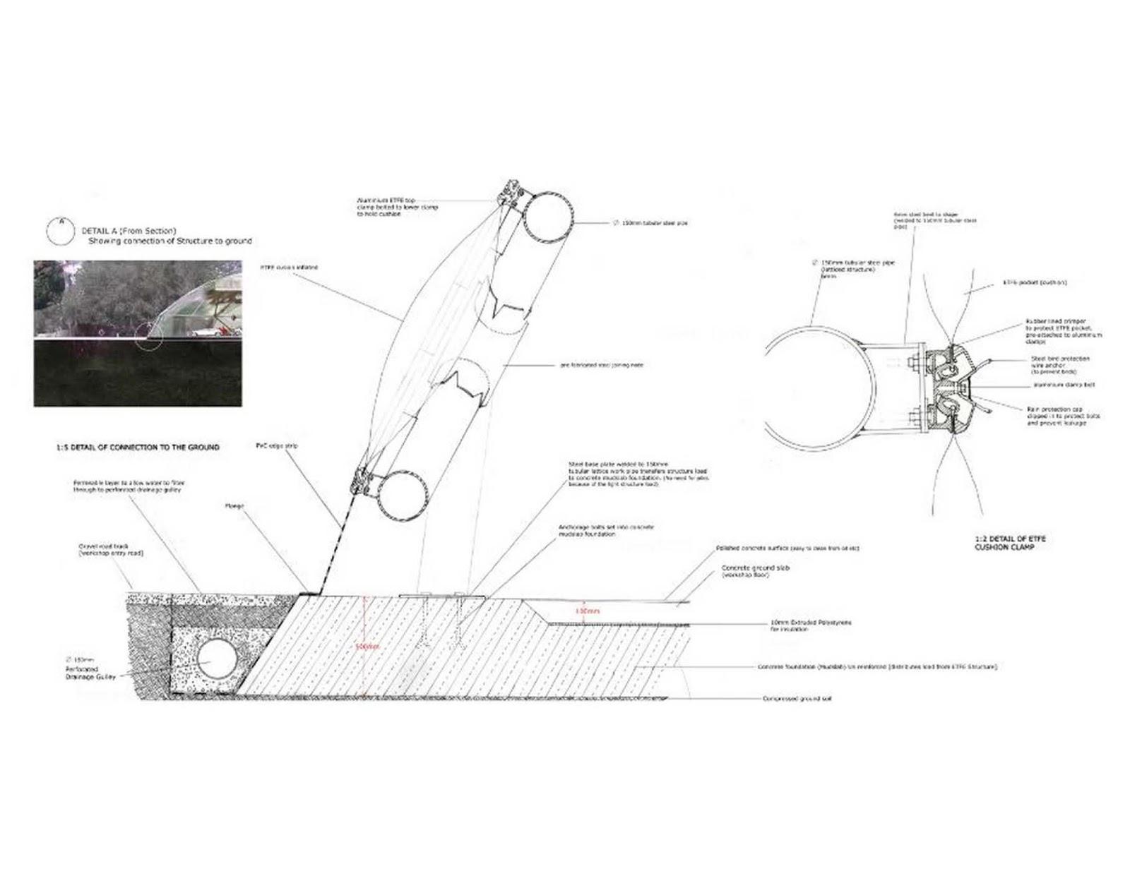 Etfe Membrane Architecture Urban Architecture Now