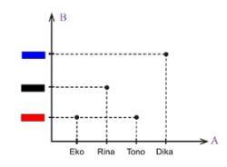 Diagramcartesiusrelasidanfungsi28rumusdancontohsoal29g diagram cartesius relasi dan fungsi rumus dan contoh soal ccuart Gallery