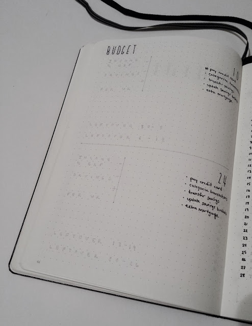 February Bullet Journal Monthly Tracker Chores 2017
