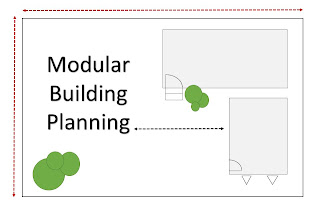 Modular building planning, price and installation