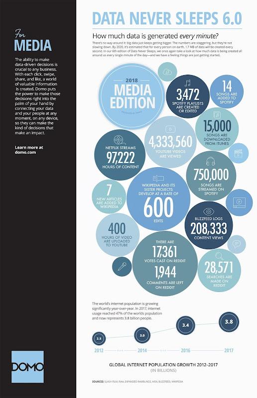 infografia-datos-medios