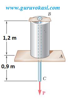 Mechanic Of Material