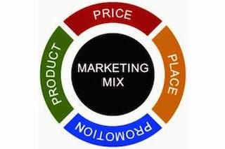 Pla de màrqueting aplicant el màrqueting mix