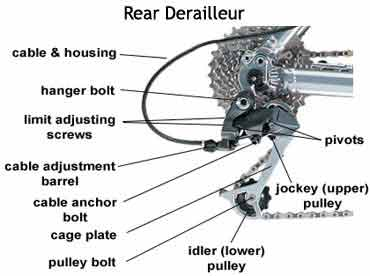 The Bicycle Mechanic: 12 Step Derailleur Tuning