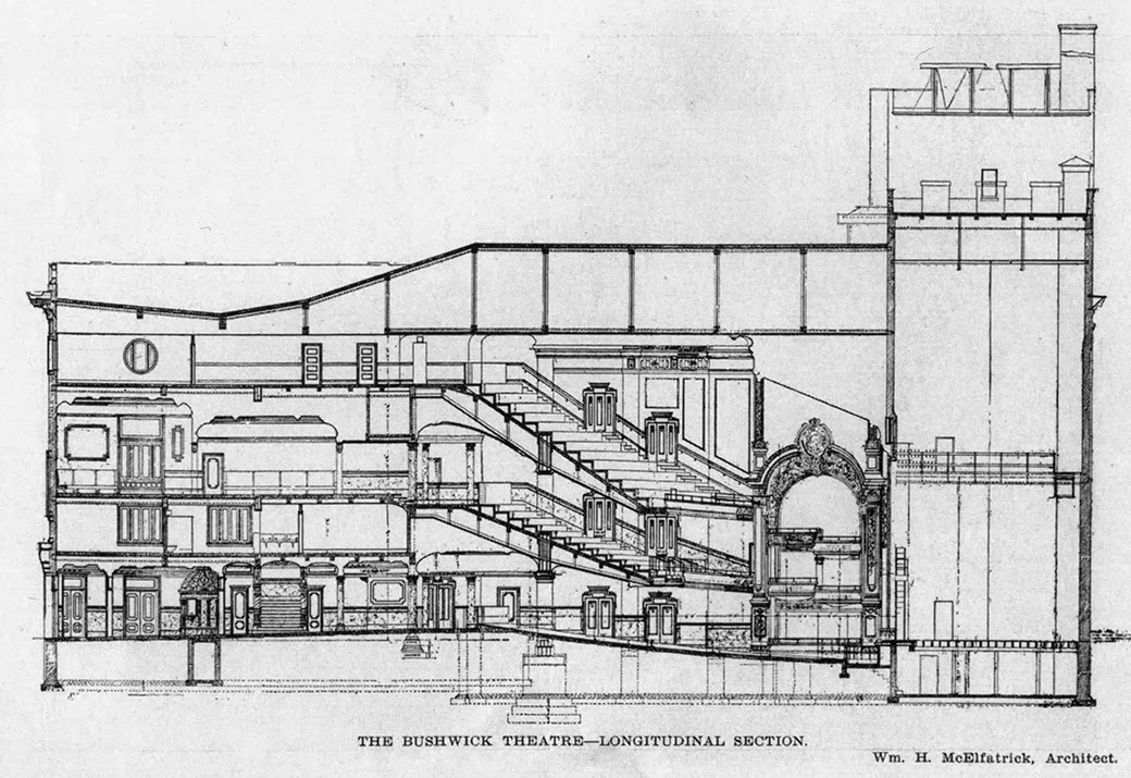 Architectural Section-Elevation of Bushwick Theatre