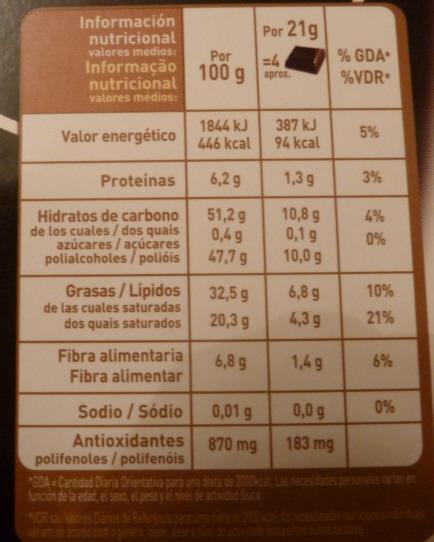 chocolate negro bien en la dieta cetosis