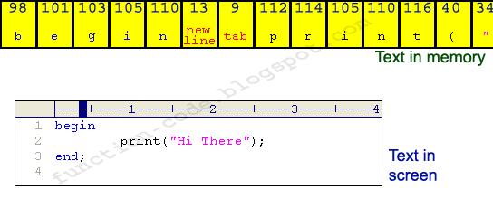 tab key stored in memory